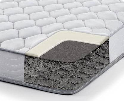 Highly Recommended Mattresses  Affordable and Comfortable   Relaxing     Best Innerspring Mattress Reviews