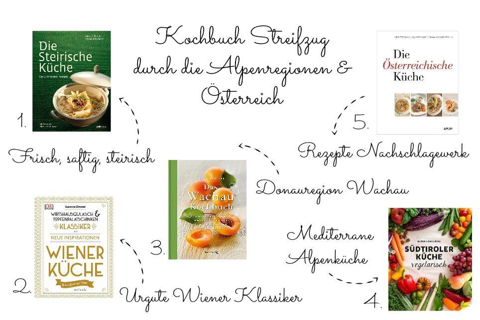 Regionen Kochbücher