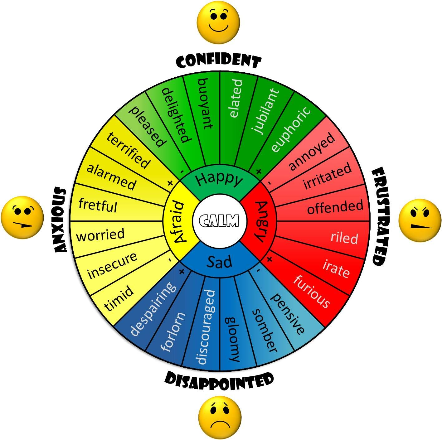 Image Result For Feelings Wheel Preschool