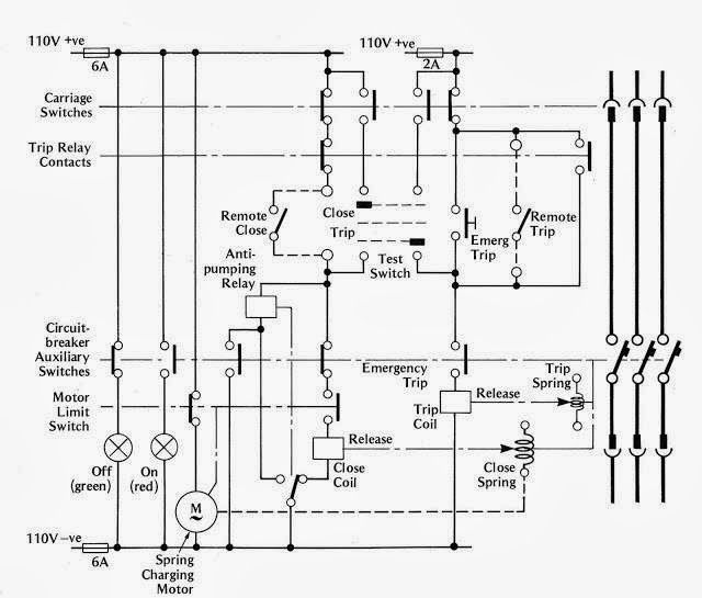 TYPICAL CIRCUIT-BREAKER CONTROL CIRCUIT (MOTOR/SPRING OPERATED) - EE ...