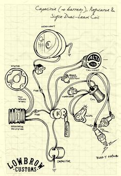 Blog | Bobbers, Choppers and Exhausted Bobber Triumph Chopper Wiring Diagram on triumph chopper wiring, triumph contact breaker wiring, triumph wiring diagram with micro boyer, triumph stator wiring 3 wire, triumph wiring diagram simple, triumph motorcycle wiring diagram, triumph wiring diagram dual carbs,