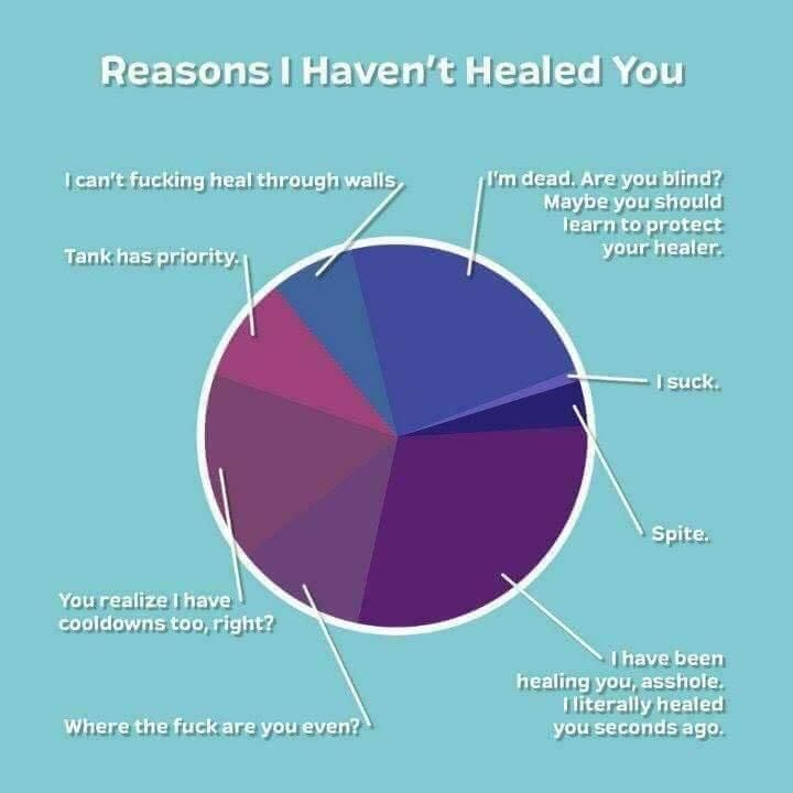 Reasons why healers didnt heal you. (X/POST /ffxiv) #worldofwarcraft #blizzard #Hearthstone #wow #Warcraft #BlizzardCS #gaming