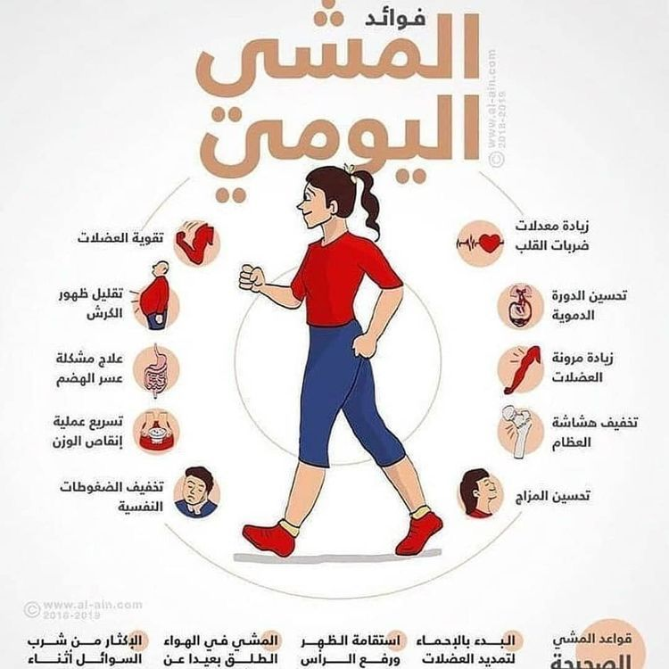 فوائد المشي Fitness Workout For Women Skin Care Women Health Fitness Nutrition