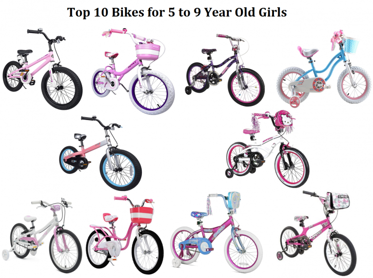 Pin On Best 18 Inch Girls Bike