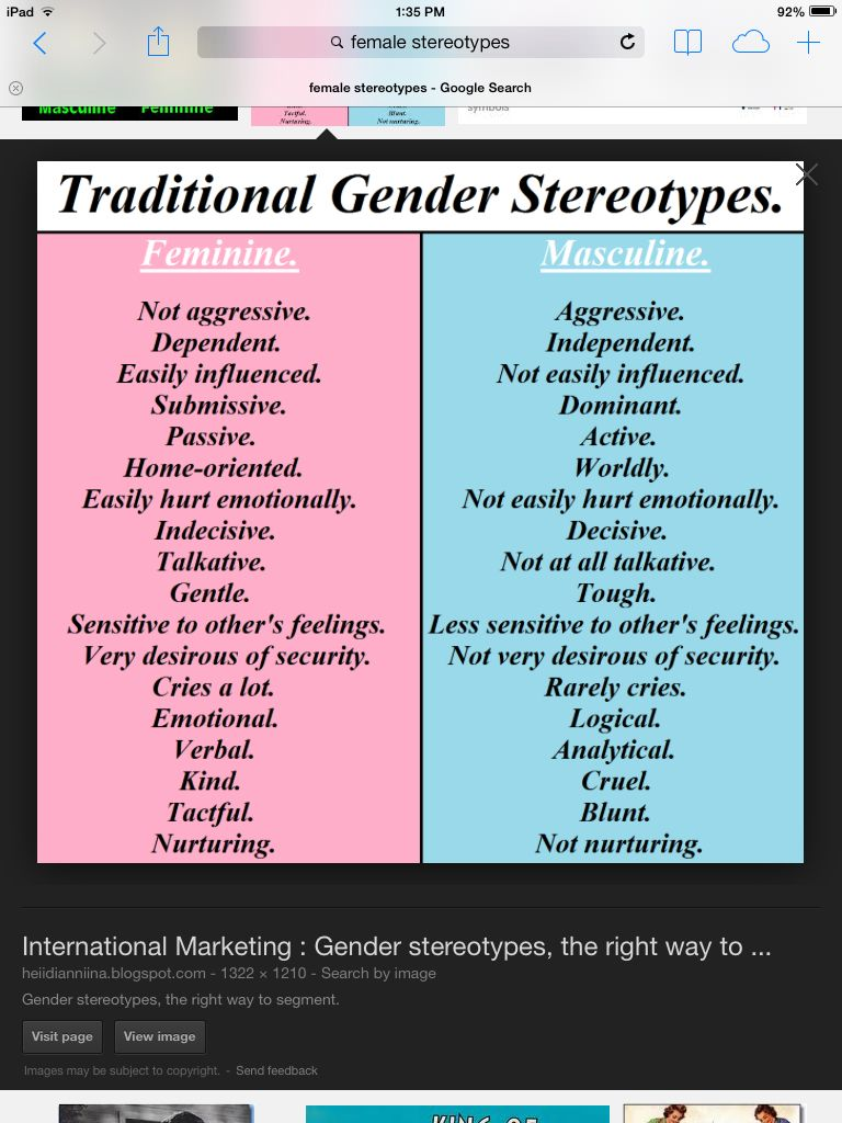 Words that describe a stereotypical man and woman. | Gender | Pinterest