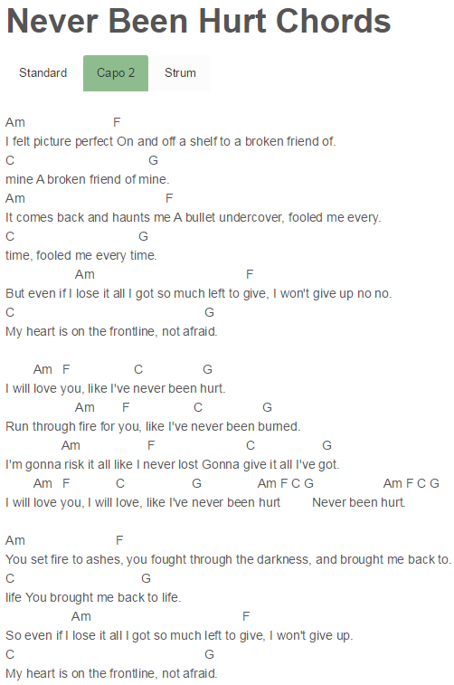 Never Been Hurt Chords Demi Lovato Demi Lovato Pinterest Demi