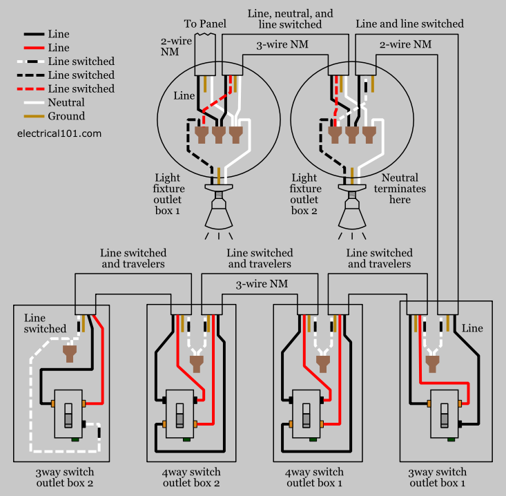 Alternate 4 Way Switch Wiring Electrical 101 Light Switch Wiring 3 Way Switch Wiring