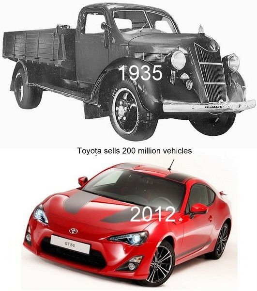 Japanese Car Maker, Toyota Has Produced Their 200