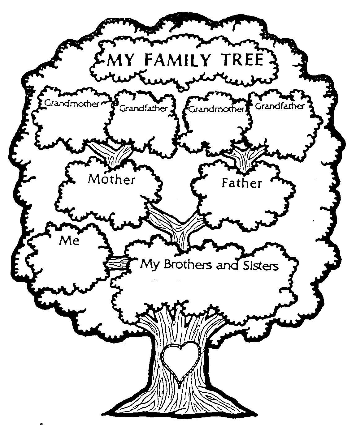 family tree daisy scouts troop 1906 pinterest family trees