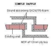 Image Result For Soundproof Ventilation Box Sound Proofing Music Room Ventilation