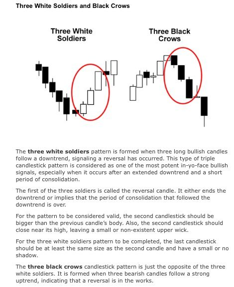 Pin By What S Up On Forex Trading Quotes Intraday Trading