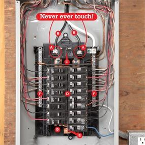 Breaker Box Safety How To Connect A New Circuit With Images