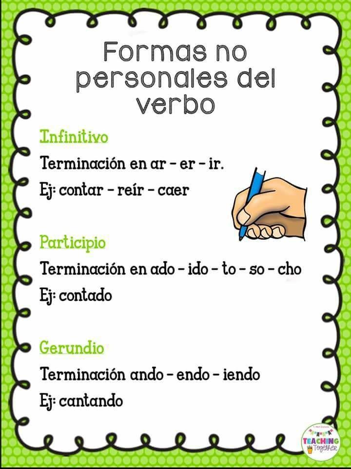 Formas No Personales Del Verbo Silabario En Español Lectura De Palabras Lectura De Comprensión