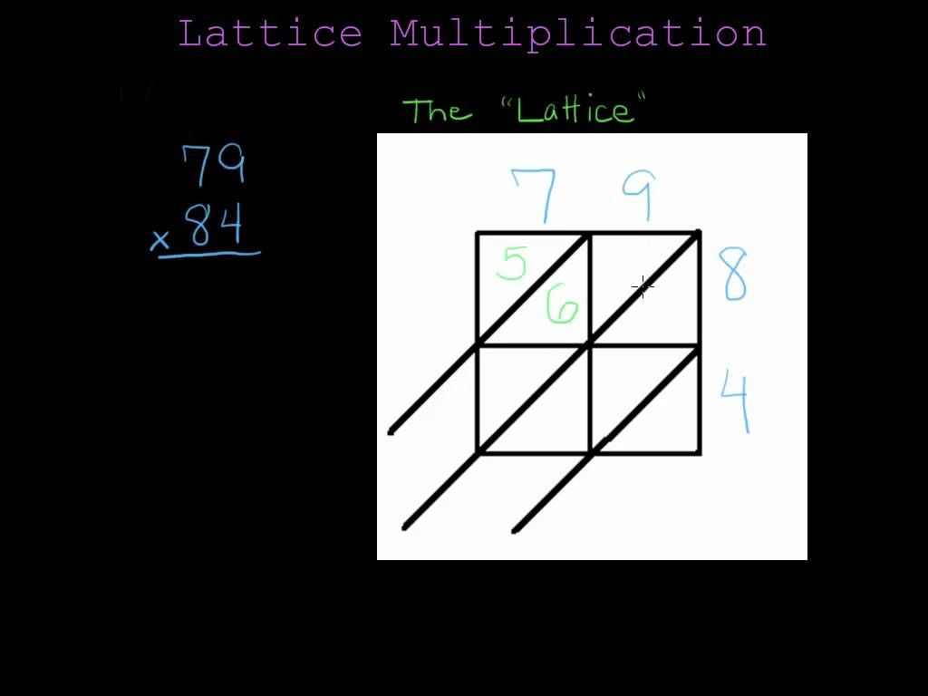 Lattice Multiplication 2x24