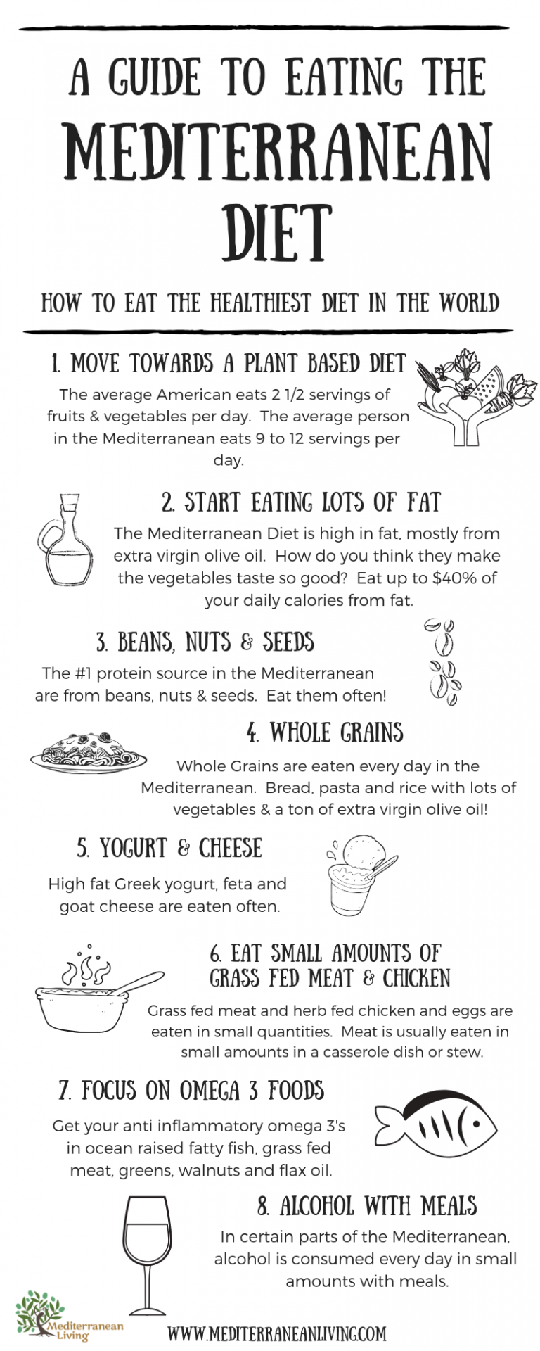 The Ultimate Guide to Eating the Mediterranean Diet - Mediterranean Living