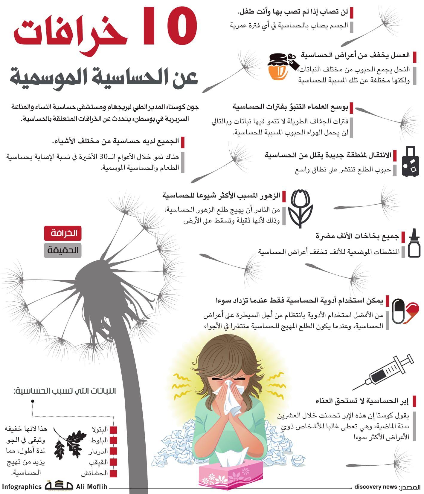 10 خرافات عن الحساسية الموسمية صحيفة مكة انفوجرافيك معلومات Positivity Interesting Art Infographic