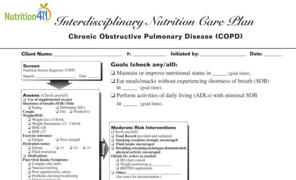 Interdisciplinary Nutrition Care Plan Chronic Obstructive