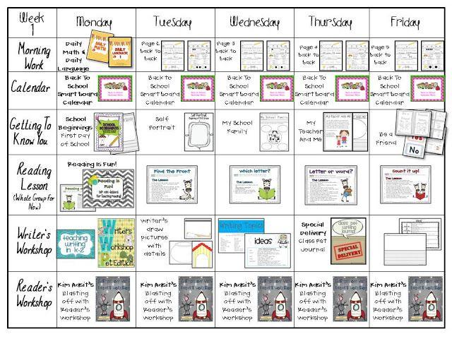 Visual Arts Lesson Plan Template Invitation Templates Design