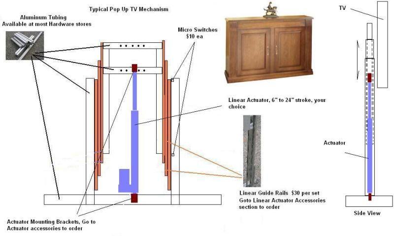 Diy tv lift actuators tv lift tv diy