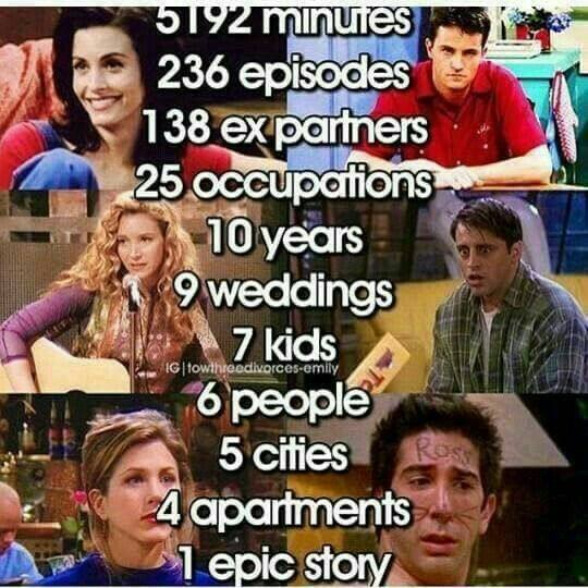 I M Watching Friends All Over Again For The 5th Time Friends Tv Quotes Friends Tv Show Friends Tv