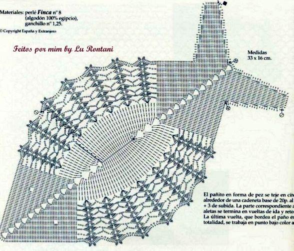 tapete de barbante gráfico formato peixe