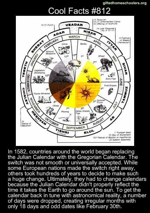 cool facts 812 http www timeanddate com calendar julian gregorian