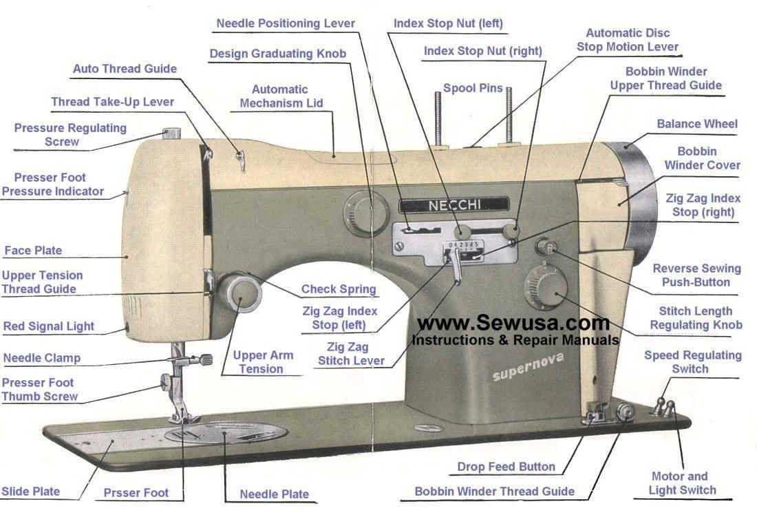 Necchi Supernova Sewing Machine Instruction Manual