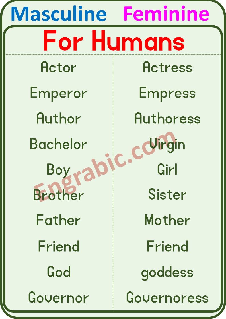 Masculine And Feminine English Phrases Masculine Feminine Opposite Words [ 1122 x 794 Pixel ]