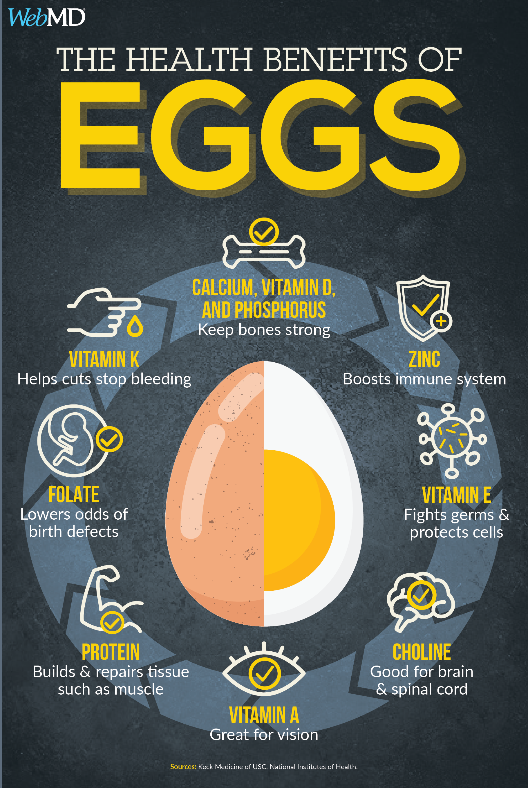 Health Benefits of Eggs No matter how you prefer them -- scrambled, poached, or hardboiled -- eggs are packed with protein and important nutrients.No matter how you prefer them -- scrambled, poached, or hardboiled -- eggs are packed with protein and important nutrients.
