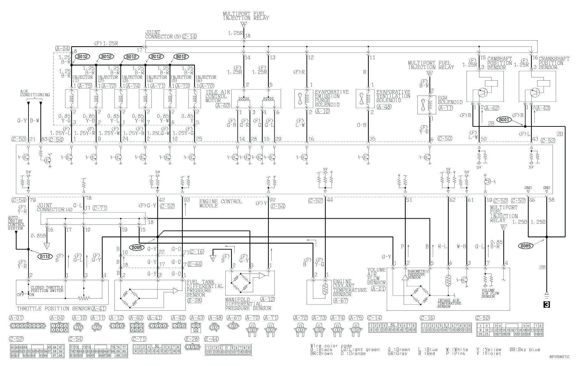 mitsubishi montoya wiring diagram [ 1844 x 1172 Pixel ]