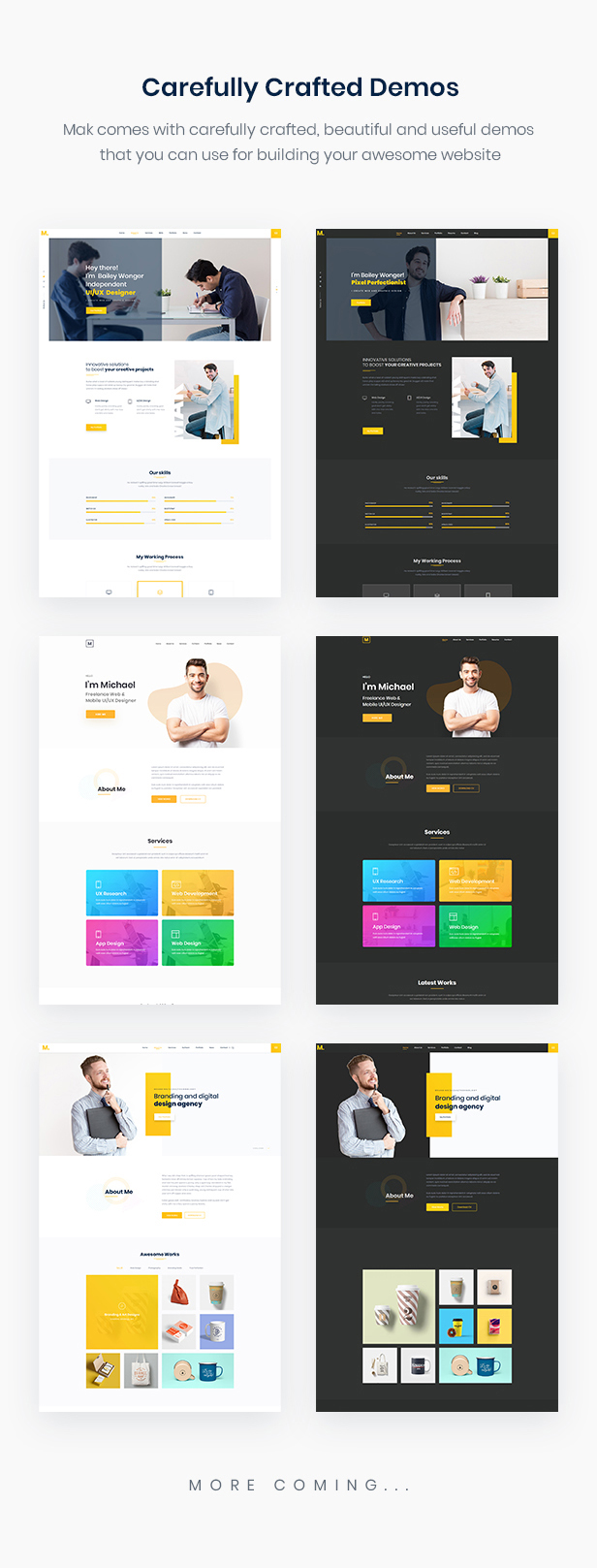 Mak Personal Portfolio & Resume WordPress Theme in 2020