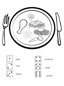 Spanish Simply: Teaching Meals in Spanish ¡Mmmm delicioso
