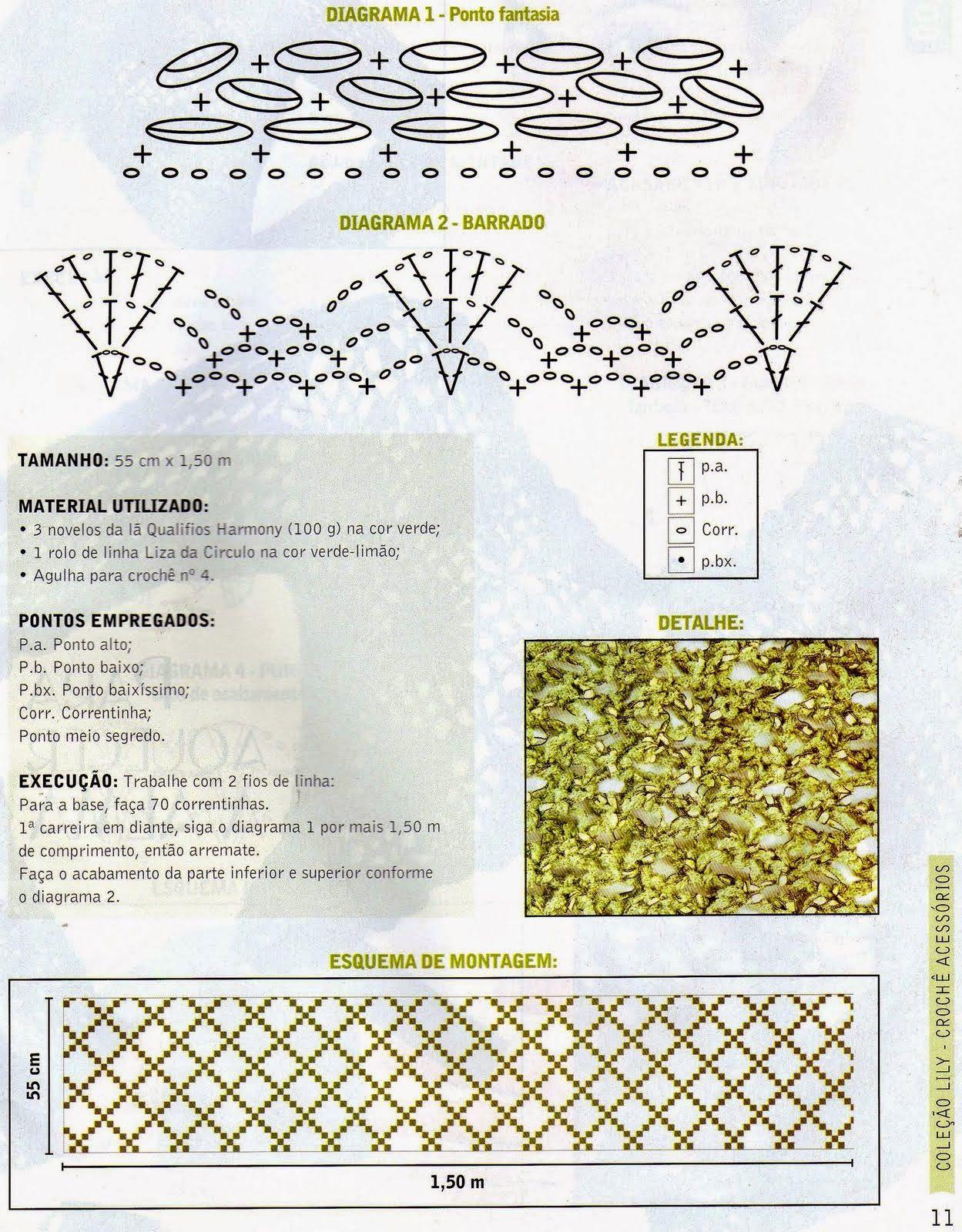 Toquilla-Chal punto de red Patron - Patrones Crochet | ...Crochet ...