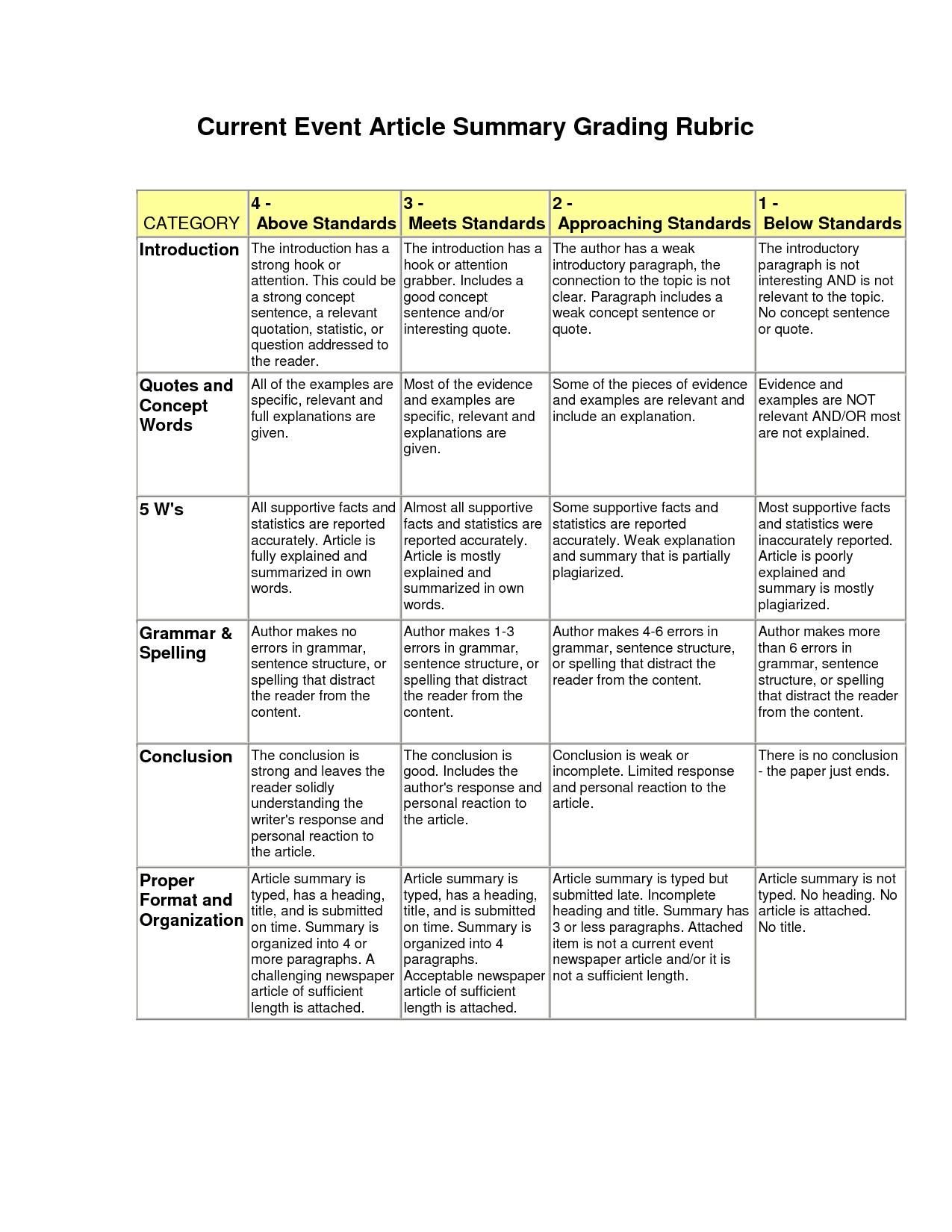 Newspaper Article Rubric Grade 5