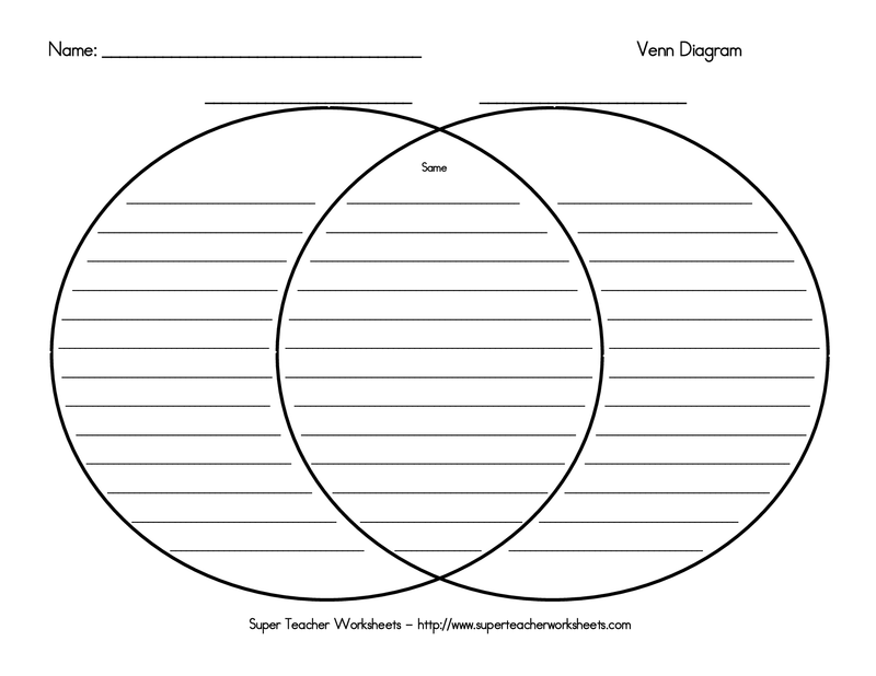 Page 1 venn diagram template graphic organizers pinterest page 1 venn diagram template ccuart Images