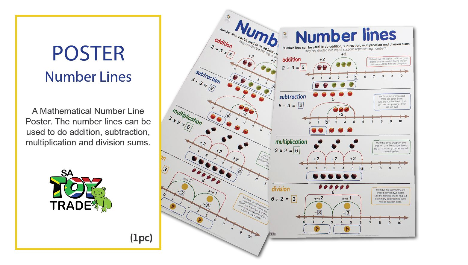 A Mathematical Number Line Poster The Number Lines Can Be Used To Do Addition Subtraction Multiplication Number Line Multiplication And Division Early Math What could do addition subtraction
