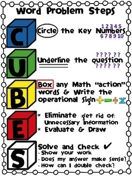 picture about Cubes Math Strategy Printable identify CUBES Math Phrase Circumstance Technique poster (Tailor made Purchase) 5th