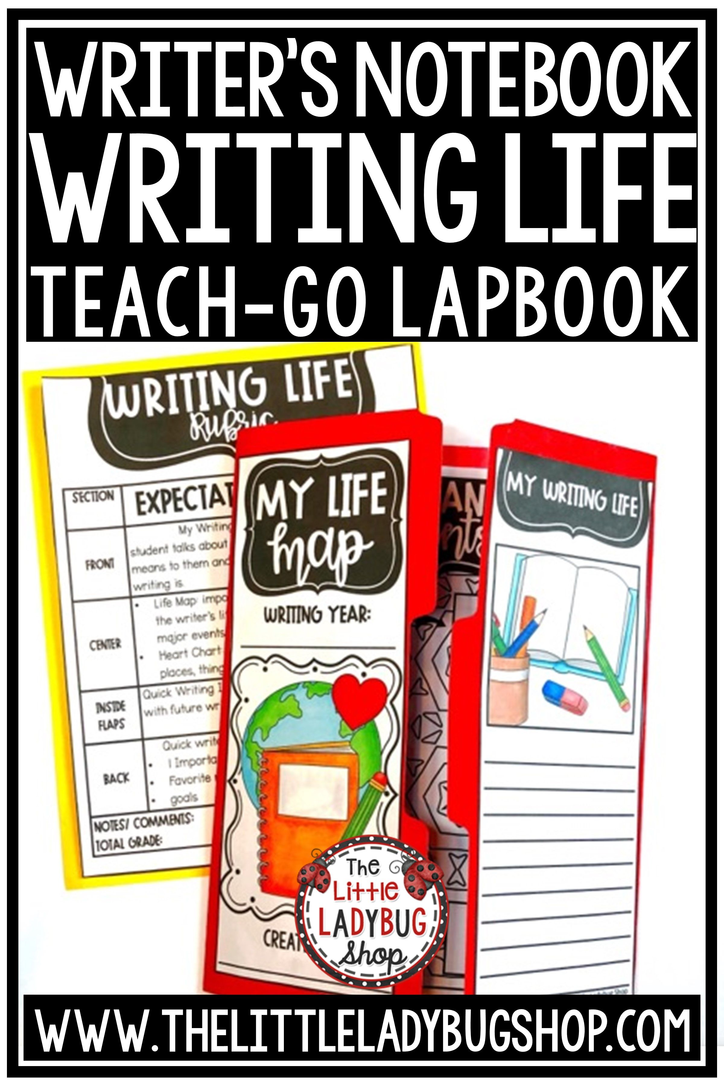Writer S Notebook 4th Grade Personal Narrative Writing