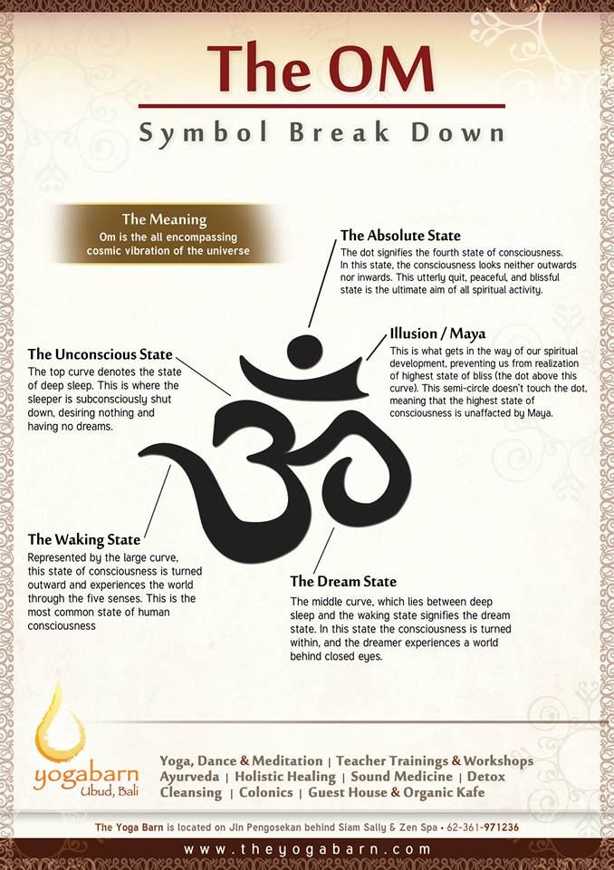 Pin By Courtney On Yogalearn Yoga Symbols Om Meaning Symbols And Meanings