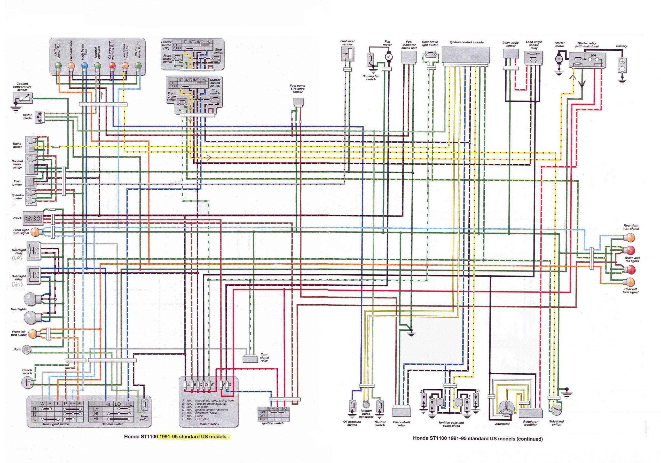 Engine Indicator Diagram Honda Di 2020