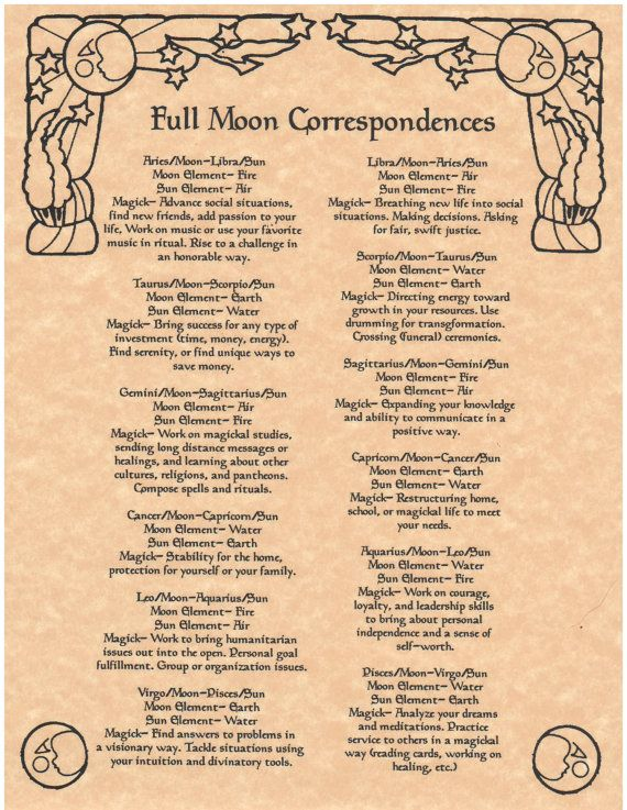Full Moon Correspondence- Pinned by The Mystic's Emporium on
