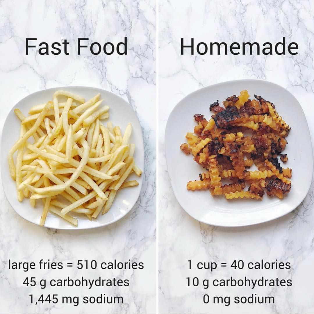 Fast Food Vs Homemade An Easy Hack To Save You Not