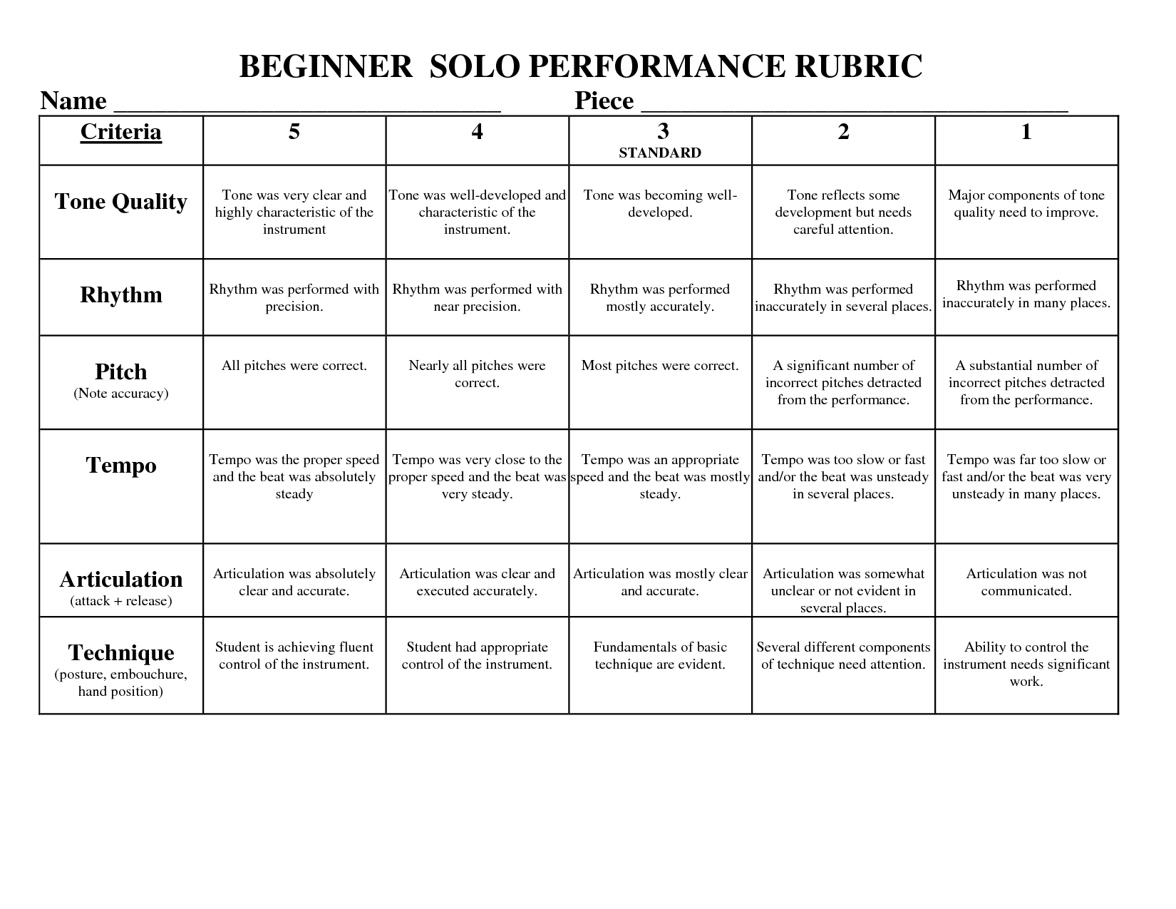 Performance Assessment Rubric Examples