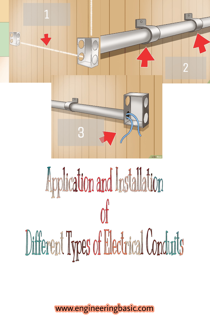 Application And Installation Of Different Types Electrical Conduit Wiring Installing Metal How To Install Conduits Refer An System Used Protect Provide Theroute Are Made Plastic