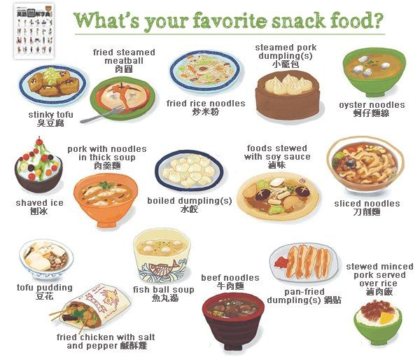 Needless To Say Taiwan Has The Greatest Cuisine And Snacks Most Of Them Can Be Found In Night Markets Taiwan Food Taiwanese Food Chinese Cooking