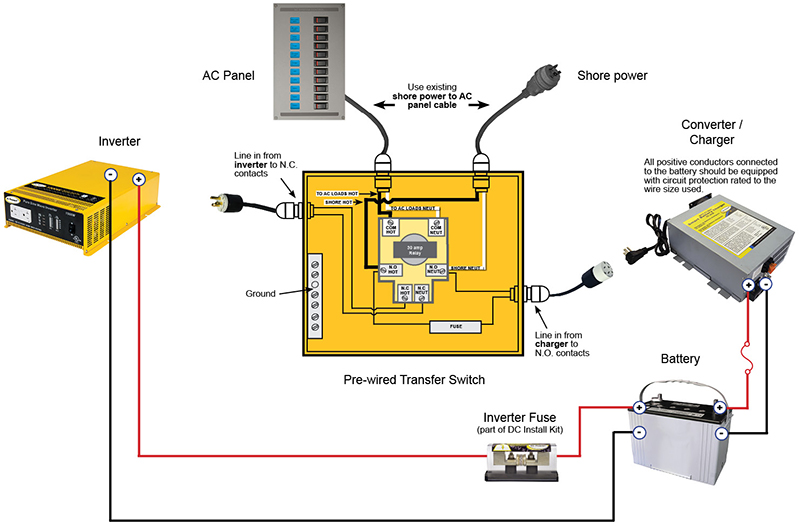Pros And Cons Of Charger Inverter Automatic Transfer Switch Inverter To All In One Charg Generator Transfer Switch Transfer Switch Installing Electrical Outlet