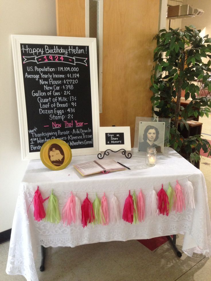 Image Result For 90th Birthday Party Ideas 100th Birthday Party