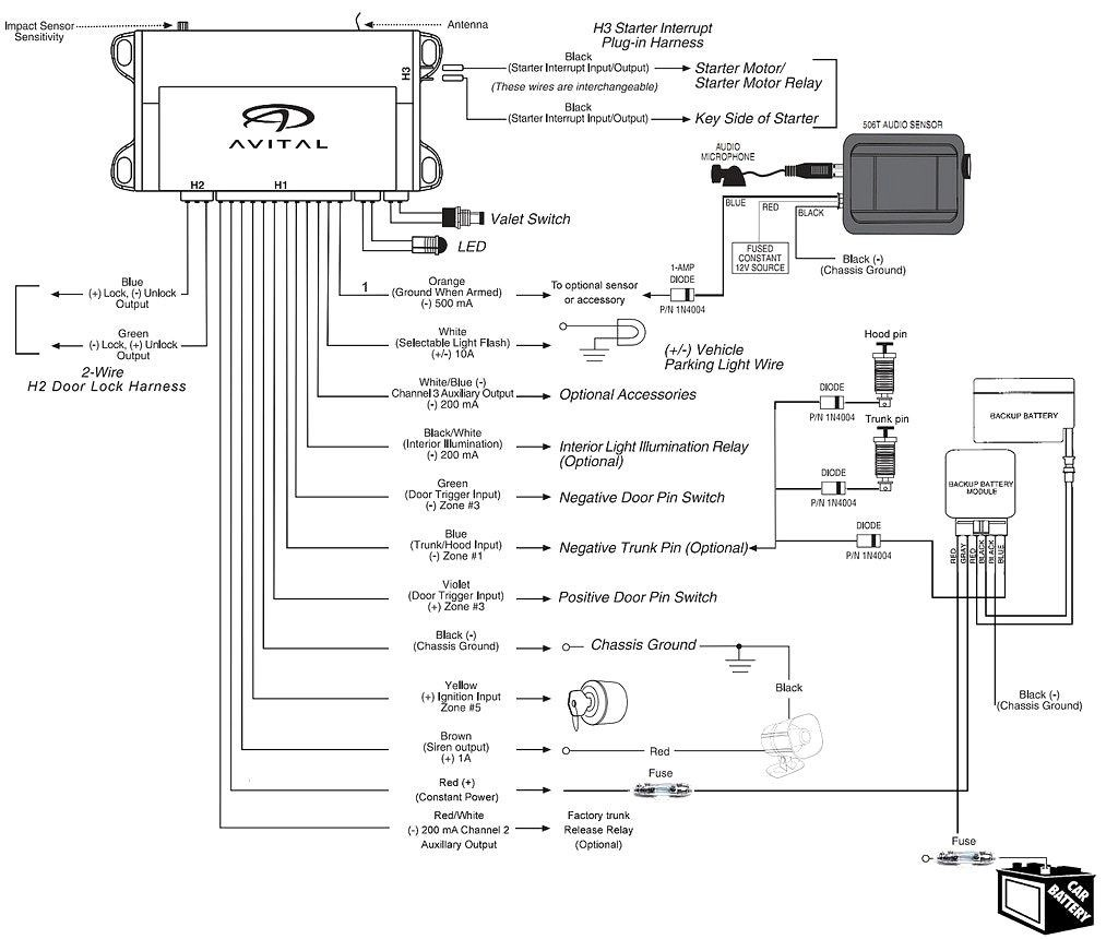 5706 Viper Alarm Wiring Diagram In 2020 Viper Alarm Car Alarm Diagram