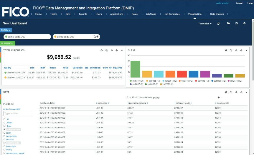Fico Data Management Integration Platform For Streaming Analytics In 2021 Reviews Features Pricing Comparison Pat Research B2b Reviews Buying Guides Predictive Analytics Management Business Intelligence