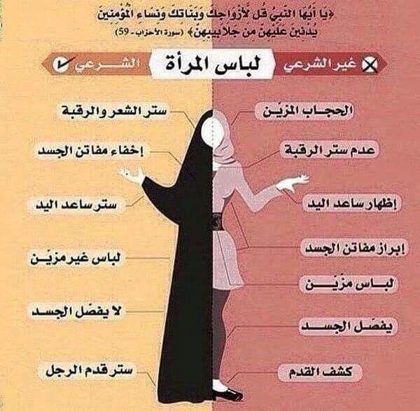 اللباس الشرعي Islam Beliefs Islam Facts Islamic Information